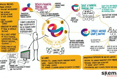 360 Learning: Achieving mastery in different ways